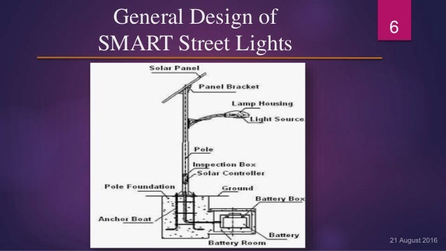 Project Of Solar Ppt