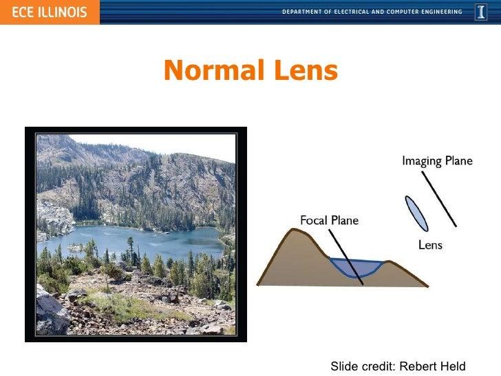 Normal Lens Slide credit: Rebert Held