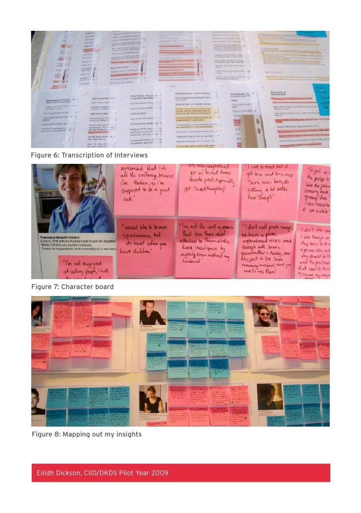 Figure 6: Transcription of Interviews     Figure 7: Character board     Figure 8: Mapping out my insights      Eilidh Dick...