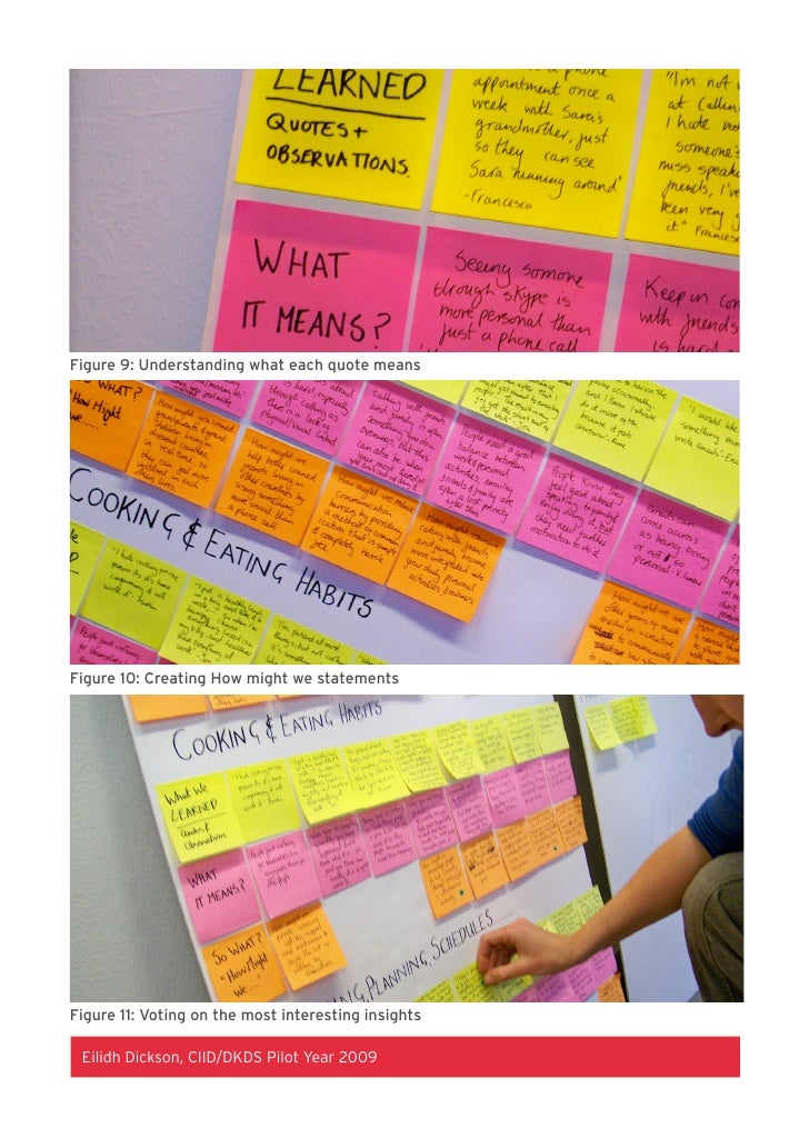 Figure 9: Understanding what each quote means     Figure 10: Creating How might we statements     Figure 11: Voting on the...