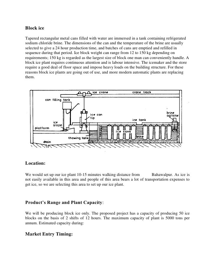 Project Engineering:The machinery of the proposed project will be purchased from any experienced engineer or aspecialized ...