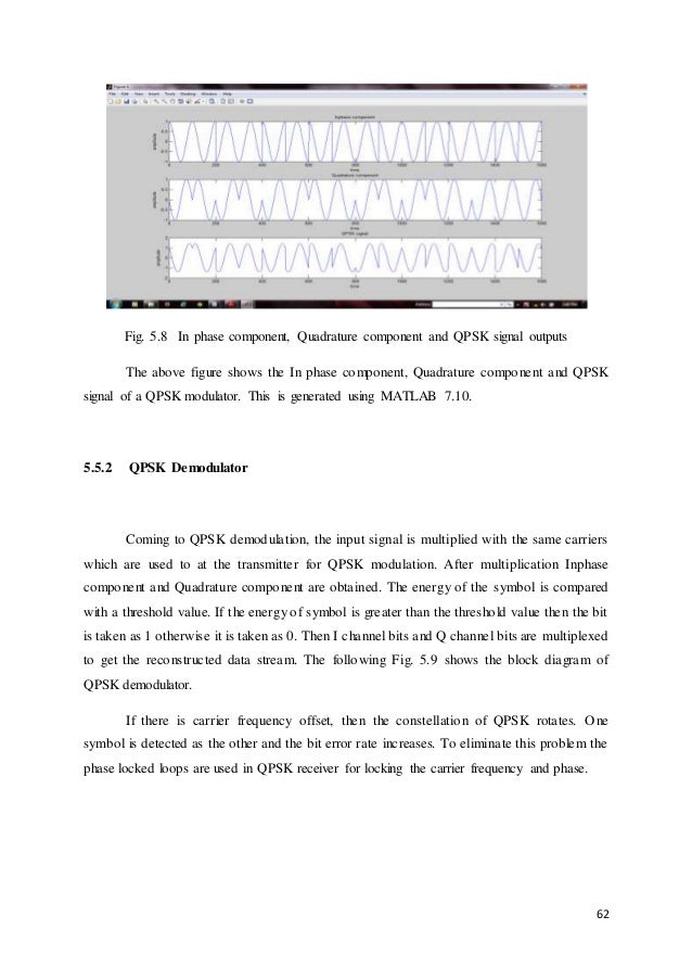 OFDM based baseband Receiver