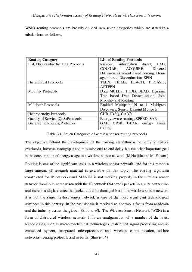 wsn routing protocols thesis In this thesis, we exploit the 21 routing protocols in wsn e in recent years, many clustering routing protocols are used in wireless sensor network in our study.