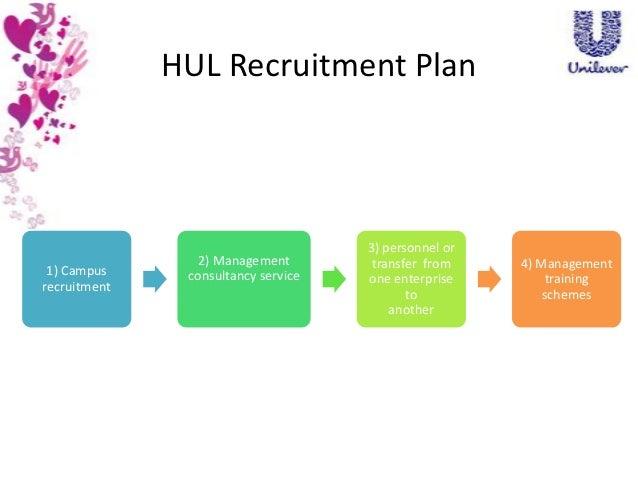 HUL Indore Employee Selection Process