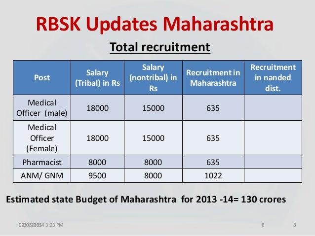 03/05/2014 3:23 PM 8 RBSK Updates Maharashtra Total recruitment 9/30/2015 8 Post Salary (Tribal) in Rs Salary (nontribal) ...