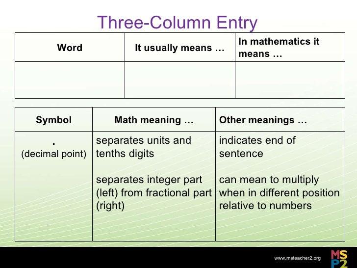 Reading Mathematics Is Different