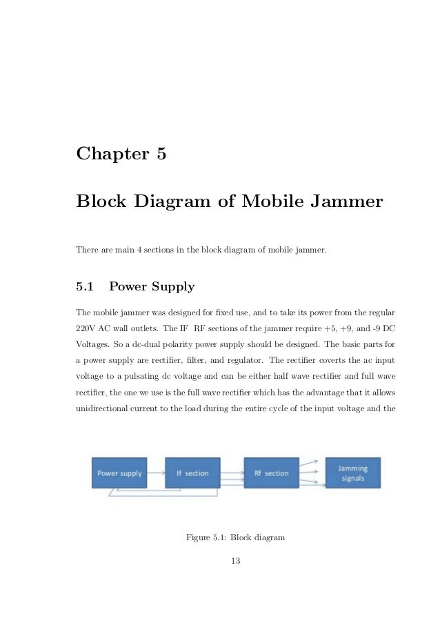 Mobile jammer report 19 chapter 5block diagram ccuart Choice Image