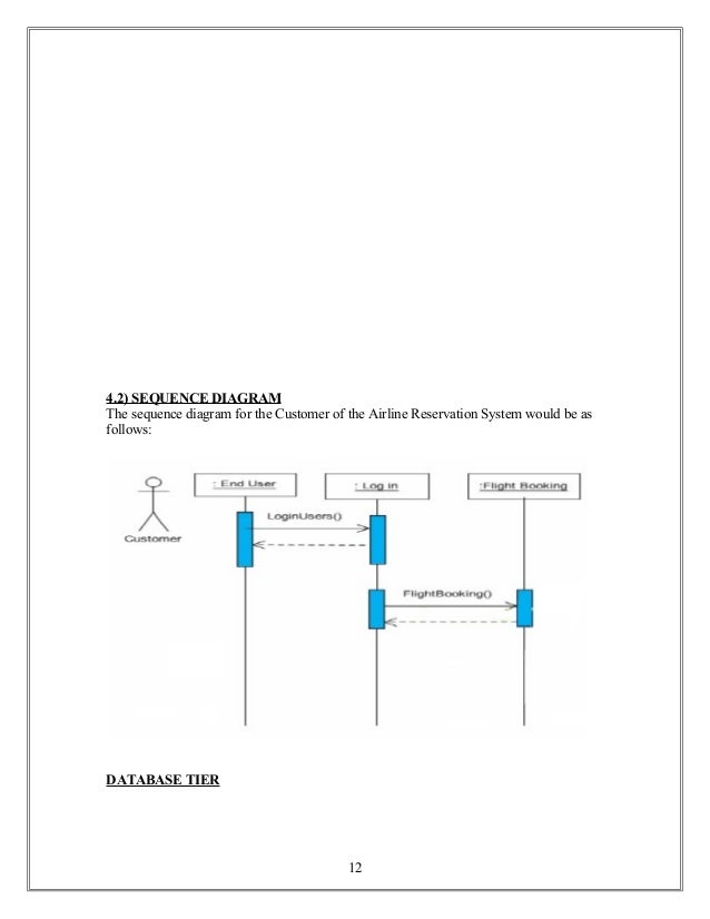 Sequence Diagram For Airline Reservation System - Flights ...