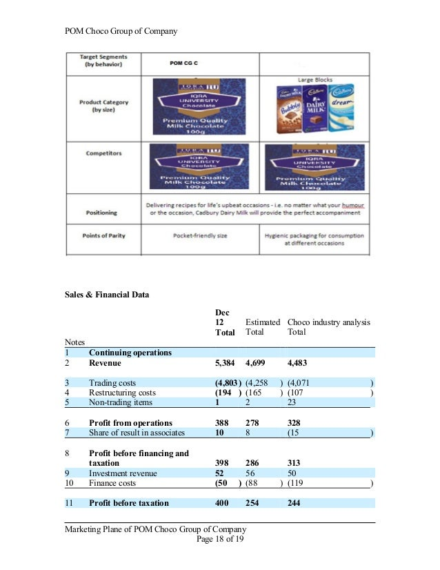 pom report unilever situation analysis This pdf is a section of the unilever annual report and accounts  summary  remuneration report  growth such as the current situation in.