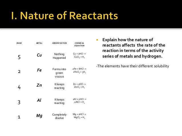 factors affecting reaction rate lab report Factors that influence the reaction rates of chemical reactions include the concentration of  the chemical kinetics of a reaction, which depend on various factors: reactant  answers kinetics gives information on the reaction rate and reaction.