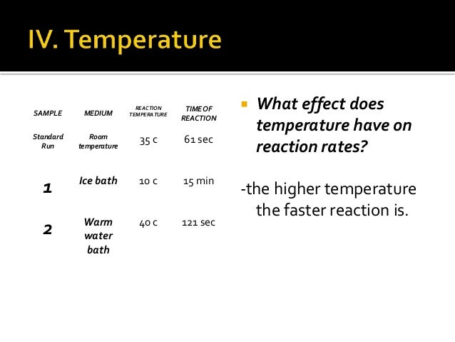 lab 2 some factors affect reaction Section 62 factors affecting the rate of chemical reactions cloze activity rate of chemical reactions page 115 1 rate of reaction 2 heat energy.
