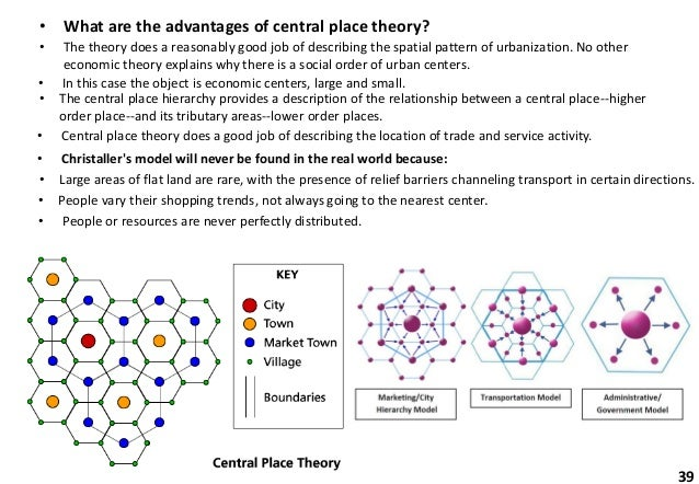 what is the central place theory
