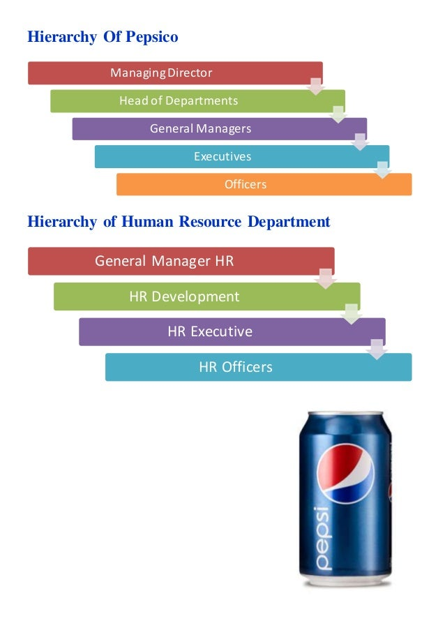 pepsi sales in pakistan Strategic marketing plan for coca  coca cola marketing strategies and supply strategies have proven to be ineffective in pakistan for leaving pepsi  sales.