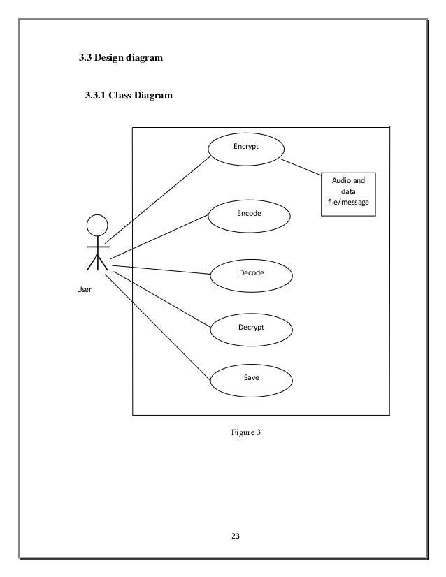 Figures Audio System Diagram: Smart Car Stereo Wiring Diagram At Nayabfun.com