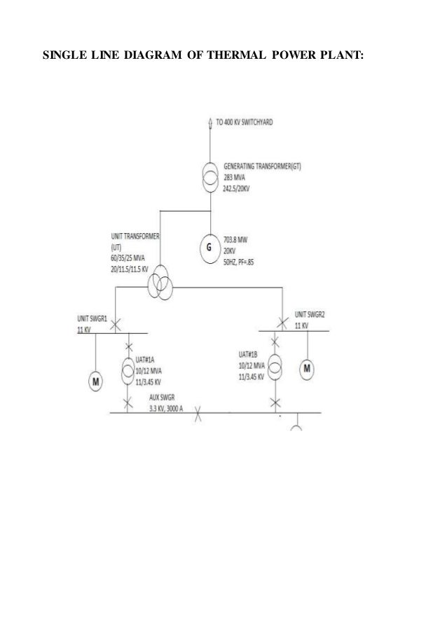 Tnc switch wiring diagram 25 wiring diagram images for Protection of 3 phase induction motor