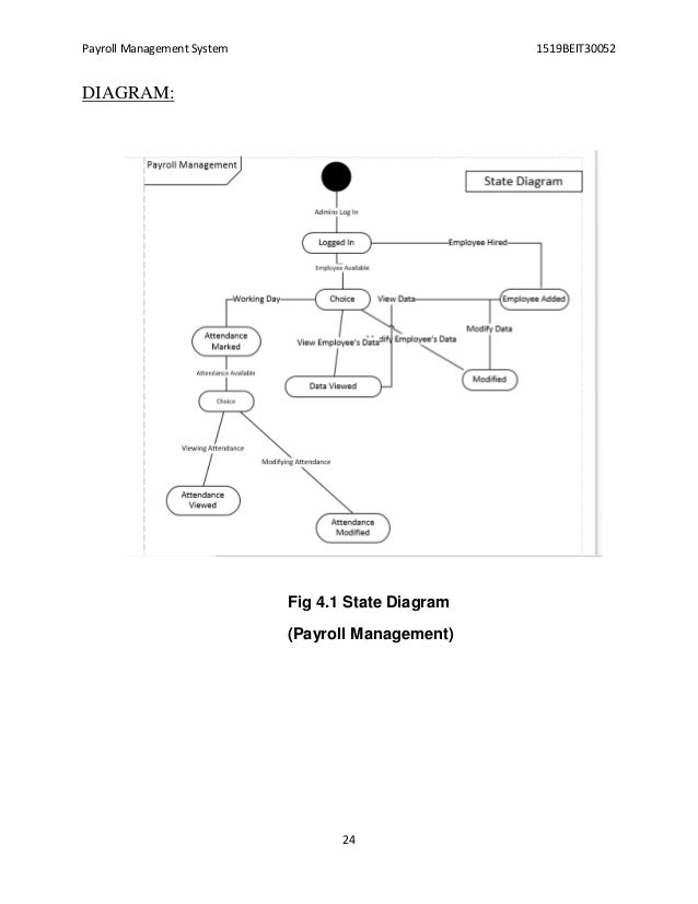 payroll management system plete report Thermometer Block Diagram for Meat transitions 24