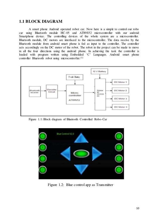 Ge Ac Motor Wiring Diagrams Az31h09d3cv3. . Wiring Diagram Ge Ac Motor Wiring Diagrams Az H D Cv on