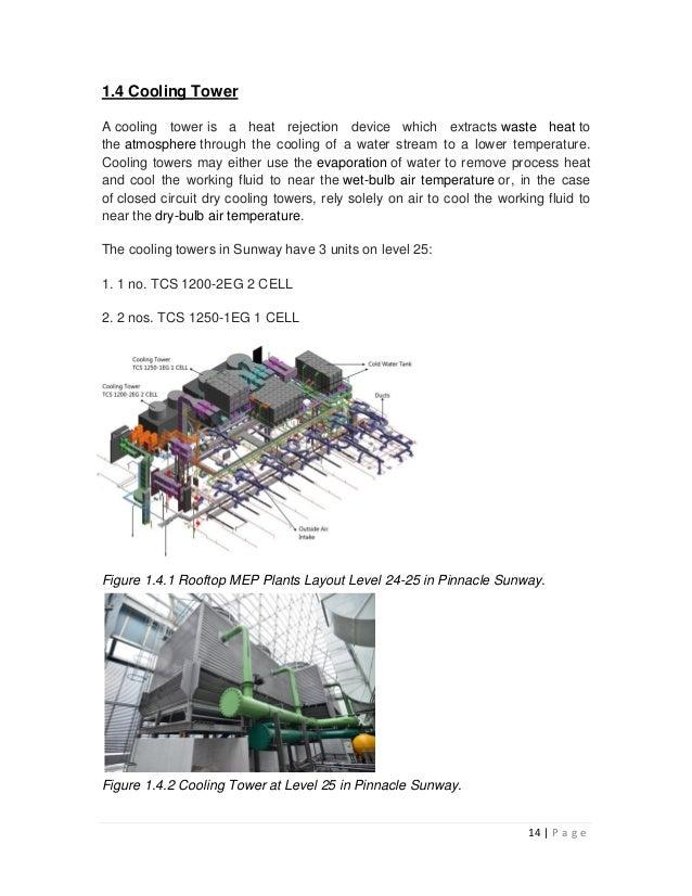 Pinnacle Sunway Services
