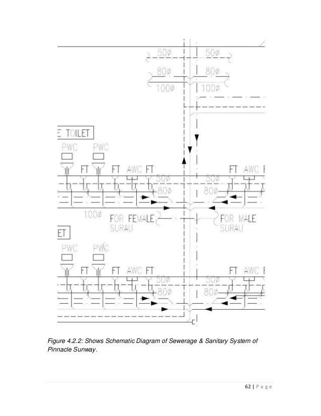 pinnacle sunway services 62 638?cb=1405347939 pinnacle sunway services pinnacle wiring diagram at fashall.co