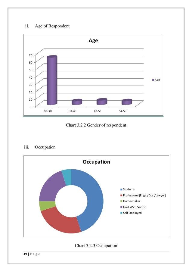 internship report on idbi federal life Internship report on idbi federal life insurance 2268 words | 10 pages company profile a new era in life insurance about idbi federal life insurance idbi federal.