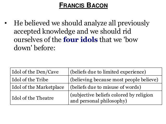 francis bacon the four idols essay The francis idols bacon four essay @sendobrian try gmspcom (or org whatev) you have to qualify for the pell grant, be a minority lol, do some essays & reccomendation.