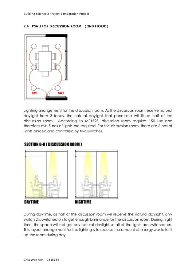 Building Science 2 Project 2 Integration Project Chia Wee Min 0315186 2.4 PSALI FOR DISCUSSION ROOM ( 2ND FLOOR ) Lighting...