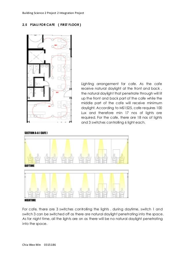 Building Science 2 Project 2 Integration Project Chia Wee Min 0315186 2.5 PSALI FOR CAFE ( FIRST FLOOR ) For cafe, there a...