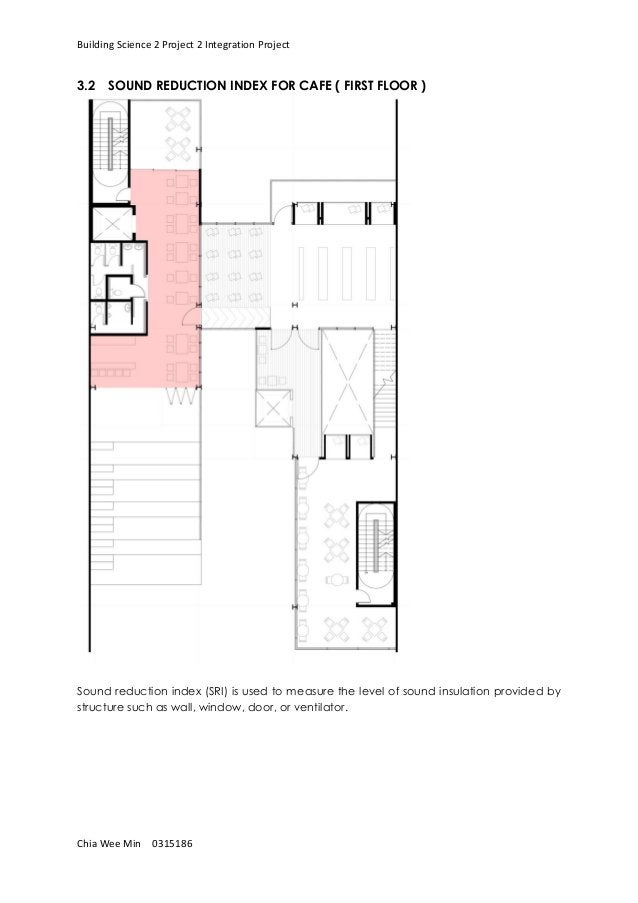 Building Science 2 Project 2 Integration Project Chia Wee Min 0315186 3.2 SOUND REDUCTION INDEX FOR CAFE ( FIRST FLOOR ) S...