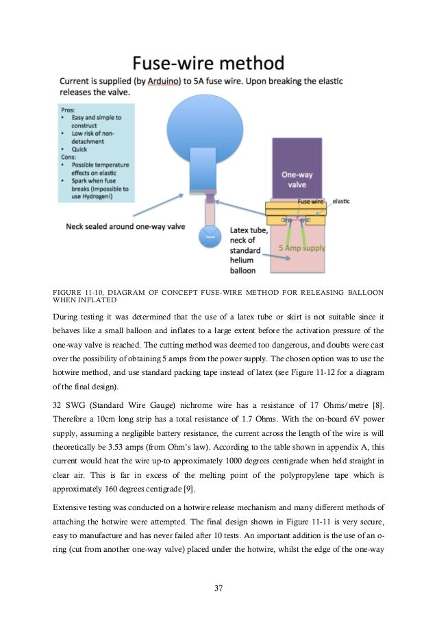 compact remote high altitude balloon launcher 37 638?cb\=1448174165 wiring diagram balloon free download wiring diagrams schematics