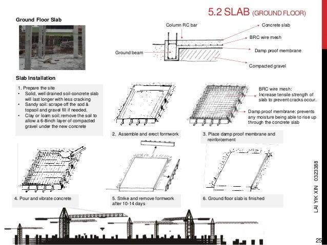 Damp Proof Membrane Def : Building construction report