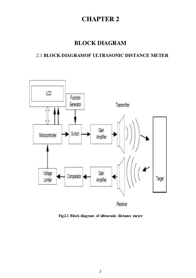 a report on ultrasonic distance measurement