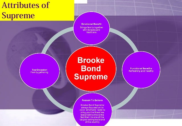 marketing plan of brooke bond supreme tea Ever since, brooke bond has taken a pointed stance, addressing societal rifts and tension points: commenting on dwarfism, the elderly and commercial sex workers, to name just a few themes.