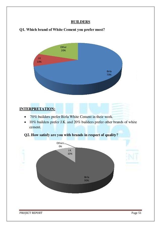 Birla White Cement : Birla white ltd internship summer training report brand