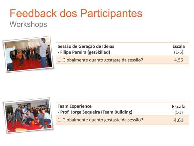 Feedback dos ParticipantesWorkshops            Sessão de Geração de Ideias                 Escala            - Filipe Pere...