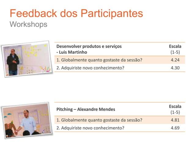 Feedback dos ParticipantesWorkshops            Desenvolver produtos e serviços             Escala            - Luis Martin...