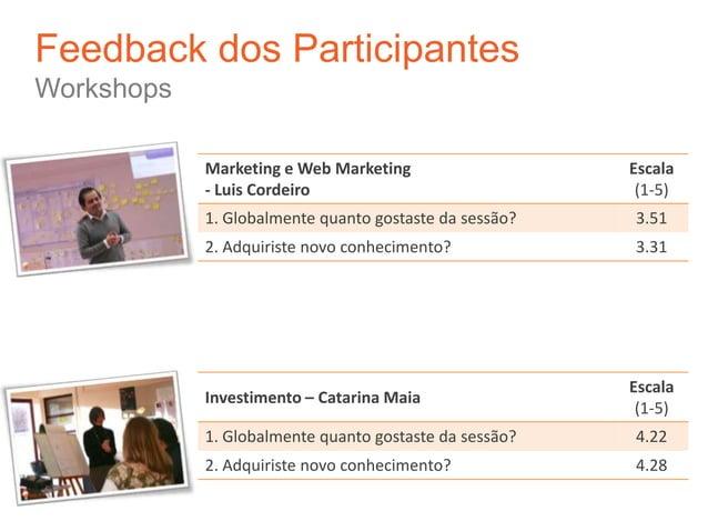 Feedback dos ParticipantesWorkshops            Marketing e Web Marketing                   Escala            - Luis Cordei...