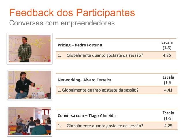 Feedback dos ParticipantesConversas com empreendedores                                                          Escala    ...