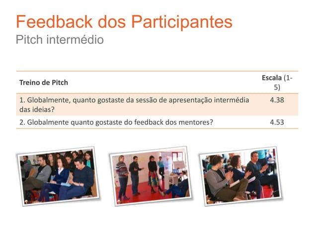 Feedback dos ParticipantesPitch intermédio                                                                       Escala (1...
