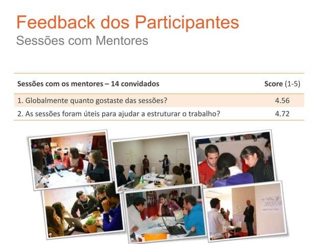 Feedback dos ParticipantesSessões com MentoresSessões com os mentores – 14 convidados                          Score (1-5)...