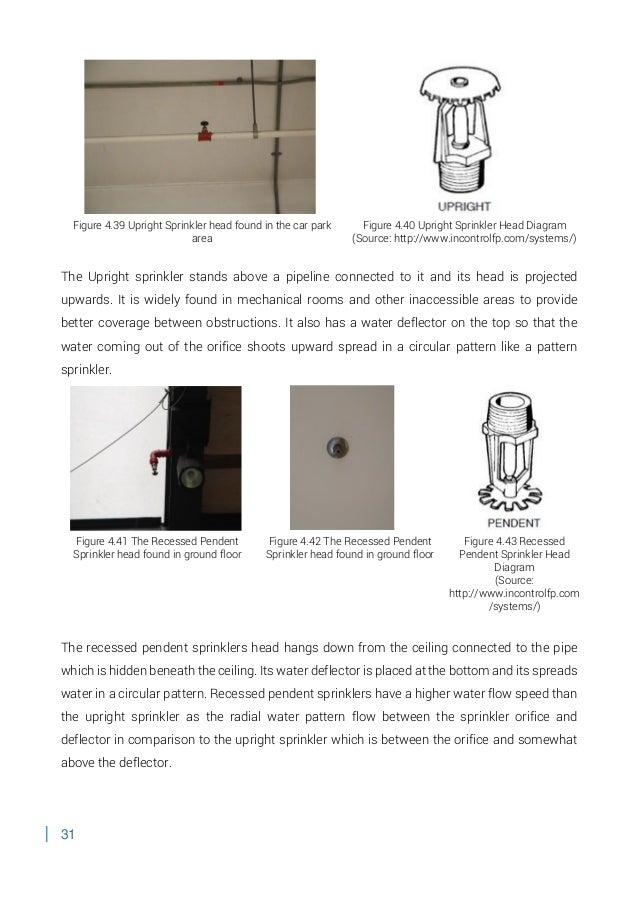BUILDINGSERVICE - Project 2 Final Report