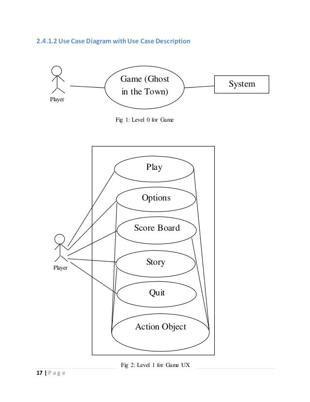 Uml diagrams for games wiring diagram final project report of a game rh slideshare net uml diagrams for sudoku game uml activity diagram for games ccuart Images