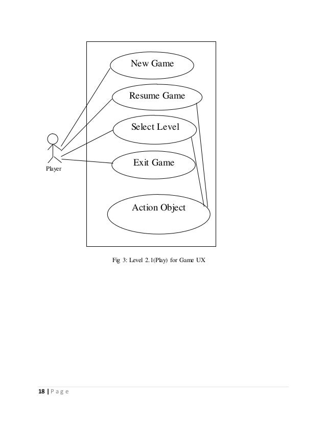 18   P a g e  New Game  Resume Game  Select Level  Exit Game  Action Object  Player  Fig 3: Level 2.1(Play) for Game UX