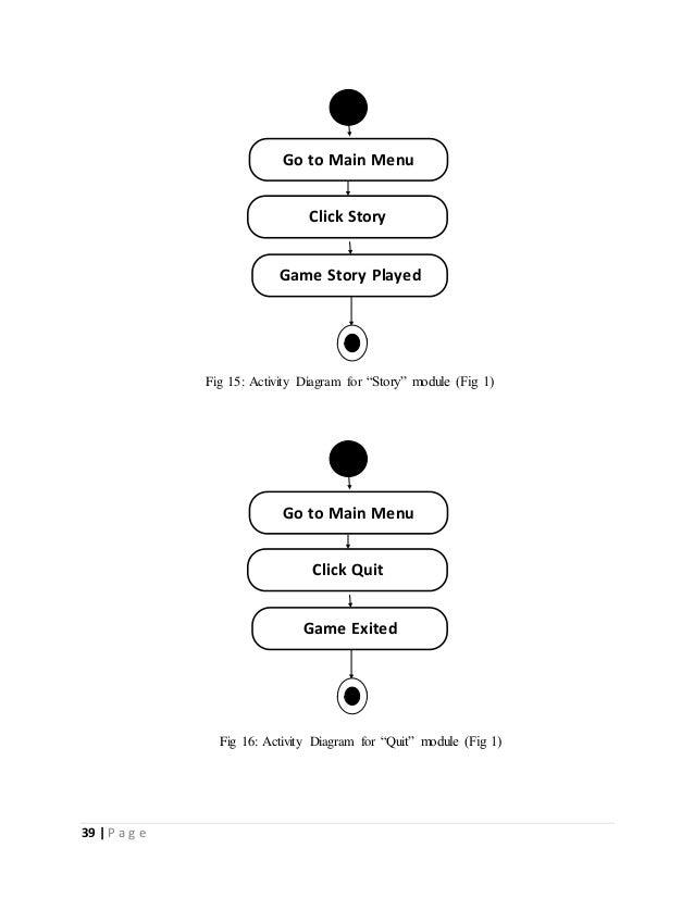 "39   P a g e  Go to Main Menu  Click Story  Game Story Played  Fig 15: Activity Diagram for ""Story"" module (Fig 1)  Go to ..."