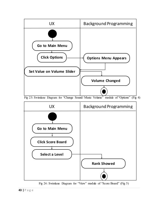 "Click Options  Fig 23: Swimlane Diagram for ""Change Sound/ Music Volume"" module of ""Options"" (Fig 4)  43   P a g e  UX Bac..."