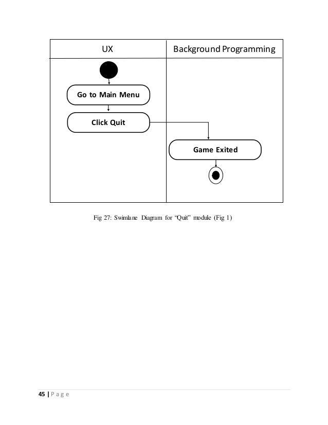 "45   P a g e  UX Background Programming  Go to Main Menu  Click Quit  Game Exited  Fig 27: Swimlane Diagram for ""Quit"" mod..."