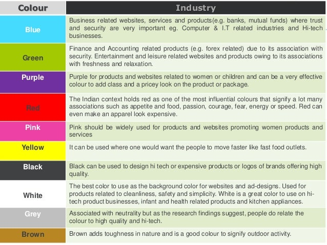 role of consumer behaviour in marketing pdf