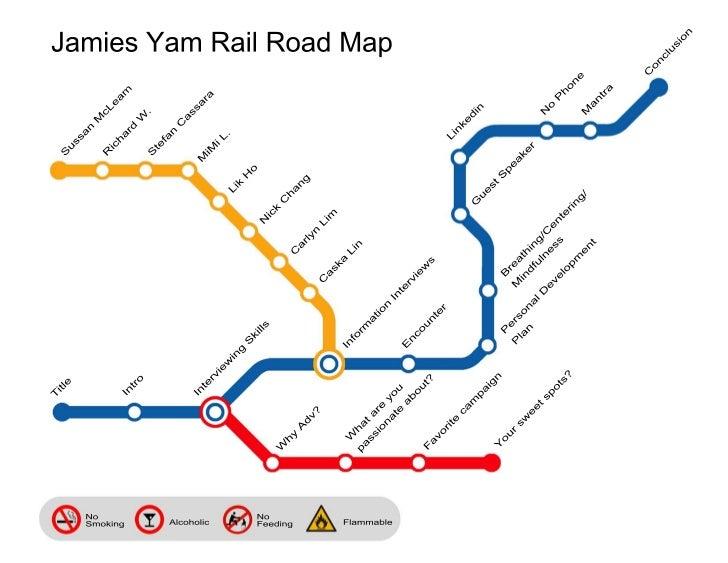 Jamies Yam Rail Road Map                                                                                              ...