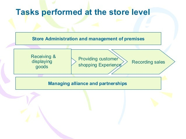 it in retail store operations Smarter schedules, better budgets: how to improve store operations smarter schedules, better budgets: how to improve store operations read more about retail.