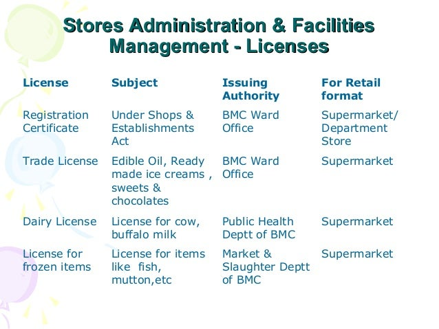 Stores Administration & Facilities Management - Licenses License  Subject  Issuing Authority  For Retail format  Registrat...