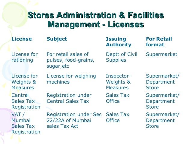 Stores Administration & Facilities Management - Licenses License  Subject  Issuing Authority  For Retail format  License f...